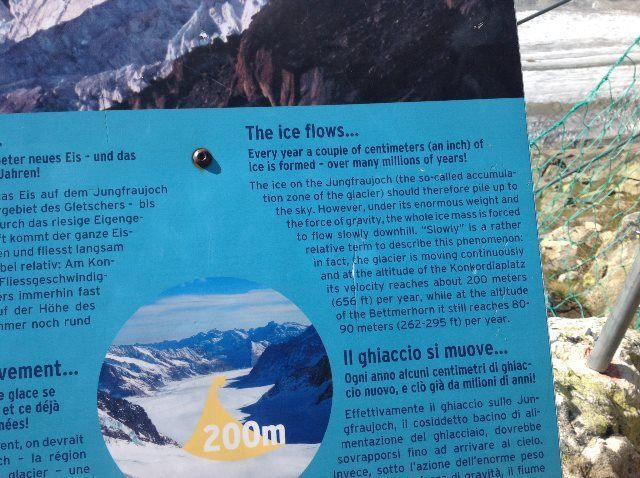 Paneles divulgativos del Aletschgletscher
