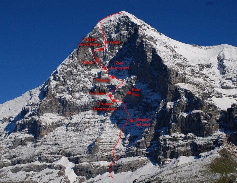 Croquis de la cara norte del Eiger