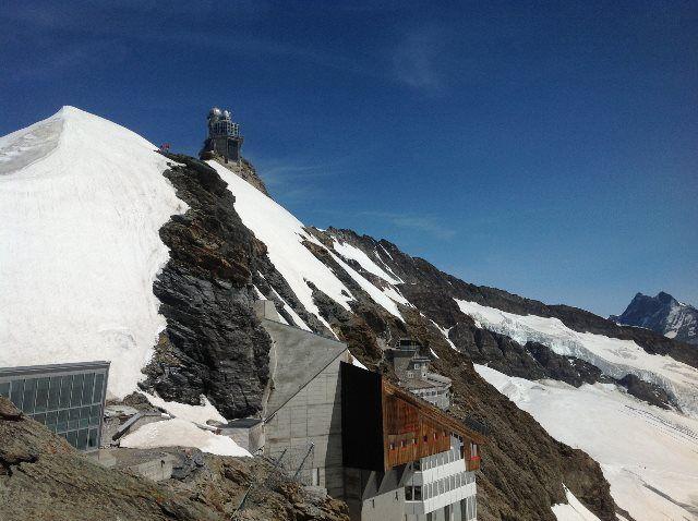 Qué hacer en el Jungfrau